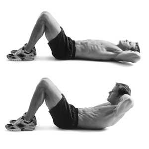 Břišní svaly - ploché a štíhlé břicho
