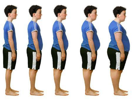 BMI kalkulačka,výpočet, hodnoty